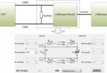 CAN一致性测试之输出电压测试
