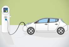 第313批新车公示:新能源专用车仅66款