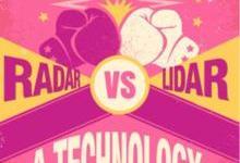 雷达vs激光雷达:技术对决 棋逢对手