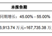 立讯精密前三季度净利预增45%-55%
