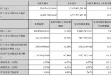 中材科技前三季度净利7.46亿元
