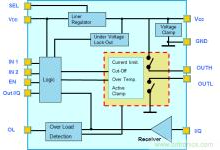 IO-Link和SIO模式收发器推动工业4.0革命