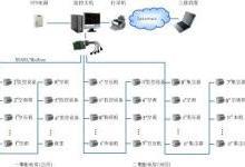 生产设备监控篇——生产现场设备监控系统