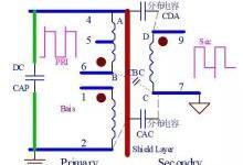 FLY变压器的磁对消技术的原理及测试方法