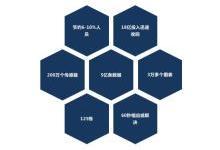 中国智慧城市数量竟已超过全世界50%