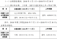 中元股份前三季业绩预计同向下降