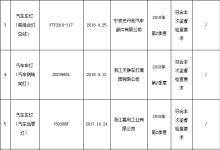 浙江省质监局抽查汽车车灯:1批次不合格