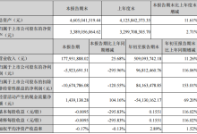 高德红外披露三季报 前三季净利增加116.06%