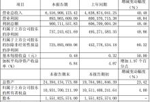 福能股份前三季营业收入65.17亿元