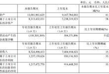 长飞光纤前三季净利12.37亿 同比增长33%