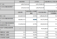 昌盛机电净利全年预计同比增长超45%