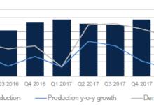 【分析】全球天然气安全回顾2018
