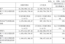 巨化股份:三季度净利润翻番