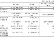 中天科技前三季净利16.34亿 同比增长13.72%