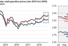 加拿大天然气管道破裂影响美国能源市场