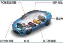 燃料电池汽车与纯电动汽车两者是互补的