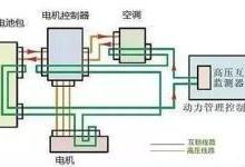 电动汽车高压互锁回路设计