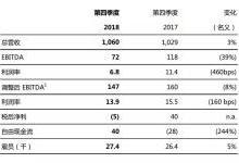 欧司朗发布2018财年业绩报告