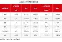 中国不锈钢出口要转弱?