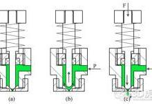 研究人员开发出高粘度液体喷射3D打印机