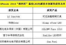 中国LED照明行业年度评选获奖名单揭晓