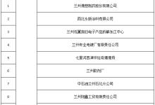 甘肃2018土壤环境重点监管企业名单