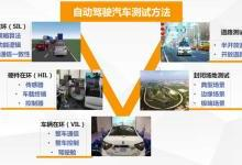 刘昌仁:自动驾驶测试技术与车路协同应用实践