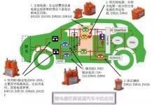 新能源汽车继电器与接触器解析