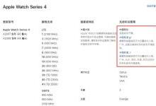 中国电信开始eSIM试点 支持Apple Watch