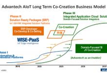 数字化转型契机,共创模式加速物联网进程