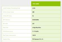 Quadro RTX 4000专业卡发布:RTX 2070同款 但贵了80%