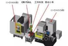石墨电极加工自动化系统介绍