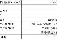 10款燃料电池产品申报工信部314批公告