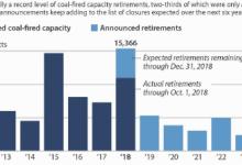2018美国燃煤电厂或现装机量大规模下降