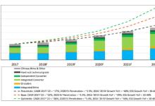 预计2025年氢氧化锂缺口将达8万吨
