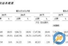 西林钢铁陷困局 北京建龙或接盘