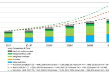 【预测】2025年氢氧化锂缺口将达8万吨