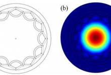 空心波导管与3D打印结合助力太赫兹研究