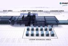 Saint-Gobain依托Manz技术开发最新激光制程