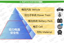 安全问题成动力电池产业发展最大绊脚石