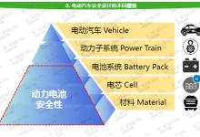动力电池产业发展背后:安全成最大绊脚石