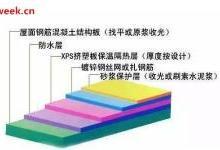 热流传感器在墙体保温性能的检测应用