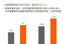 小米Q3财报:营收、净利大幅增长