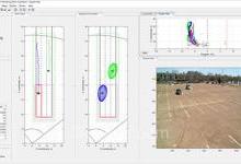 使用毫米波传感器获得智能交通的检测和追踪
