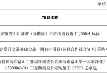 中国电建1-10月新签合同情况