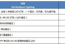 DLC正式接受园艺照明产品的申请