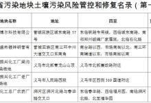 河南首批污染地块修复名录