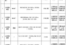 上海抽查5批次LED控制装置产品 全部合格