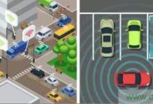 用于交通监控的无线传感解决方案