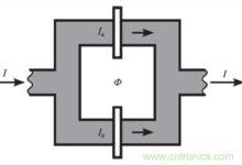 高温超导技术在微磁传感器中的应用